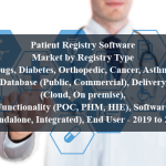 Patient Registry Software Market by Registry Type (Drugs, Diabetes, Orthopedic, Cancer, Asthma), Database (Public, Commercial), Delivery (Cloud, On premise), Functionality (POC, PHM, HIE), Software (Standalone, Integrated), End User - 2019 to 2024