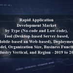 Rapid Application Development Market by Type (No-code and Low-code), Tool (Desktop-based, Server-based, Mobile-based and Web-based), Deployment Model, Organization Size, Business Function, Industry Vertical, and Region - 2019 to 2024