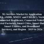 5G Services Market by Application (FWA, eMBB, MMTC and URLLC), Vertical (Connected Healthcare, Connected Vehicles, Connected Factories, Smart Cities, Smart Buildings, Smart Utilities, and Broadband Services), and Region - 2019 to 2024