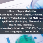 Adhesive Tapes Market by Resin Type (Rubber, Acrylic, Silicone), Technology (Water, Solvent, Hot-Melt-Based), Application (Packaging, Electronics, Healthcare, Electrical, Automotive), Substrate (PVC, PP, Paper), and Geography - 2019 to 2024