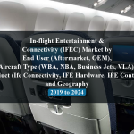 In-flight Entertainment & Connectivity (IFEC) Market by End User (Aftermarket, OEM), Aircraft Type (WBA, NBA, Business Jets, VLA), Product (Ife Connectivity, IFE Hardware, IFE Content), and Geography - 2019 to 2024
