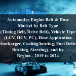 Automotive Engine Belt & Hose Market by Belt Type (Timing Belt, Drive Belt), Vehicle Type (LCV, HCV, PC), Hose Application (Turbocharger, Cooling/heating, Fuel Delivery, Braking, Steering), and by Region - 2019 to 2024