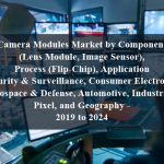 Camera Modules Market by Component (Lens Module, Image Sensor), Process (Flip-Chip), Application (Security & Surveillance, Consumer Electronics, Aerospace & Defense, Automotive, Industrial), Pixel, and Geography - 2019 to 2024
