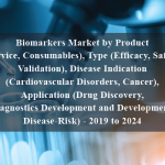 Biomarkers Market by Product (Service, Consumables), Type (Efficacy, Safety, Validation), Disease Indication (Cardiovascular Disorders, Cancer), Application (Drug Discovery, Diagnostics Development and Development, Disease-Risk) - 2019 to 2024