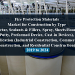 Fire Protection Materials Market for Construction by Type (Mortar, Sealants & Fillers, Spray, Sheets/Boards, Putty, Preformed Device, Cast-in Devices), Application (Industrial Construction, Commercial Construction, and Residential Construction) - 2019 to 2024