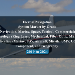 Inertial Navigation System Market by Grade (Navigation, Marine, Space, Tactical, Commercial), Technology (Ring Laser, Mechanical, Fiber Optic, MEMs), Application (Marine, UAV, Aircraft, Missile, UMV, UGV), Component, and Geography - 2019 to 2024