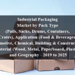 Industrial Packaging Market by Pack Type (Pails, Sacks, Drums, Containers, Crates), Application (Food & Beverages, Automotive, Chemical, Building & Construction), Material (Wood, Metal, Paperboard, Plastic), and Geography - 2019 to 2025
