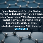 """Spinal Implants and Surgical Devices Market by Technology (Fixation, Fusion, Motion Preservation, VCF, Decompression), Product (Cervical, Thoracic, Lumbar, Kyphoplasty, Artificial Discs, Interbody, Stimulators, MIS, Biologics) - 2019 to 2024 """