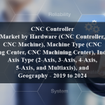 CNC Controller Market by Hardware (CNC Controller, CNC Machine), Machine Type (CNC Turning Center, CNC Machining Center), Industry, Axis Type (2-Axis, 3-Axis, 4-Axis, 5-Axis, and Multiaxis), and Geography - 2019 to 2024