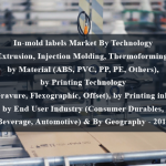 In-mold labels Market By Technology (Extrusion, Injection Molding, Thermoforming), by Material (ABS, PVC, PP, PE, Others), by Printing Technology (Gravure, Flexographic, Offset), by Printing inks, by End User Industry (Consumer Durables, Food & Beverage, Automotive) & By Geography - 2019 to 2024
