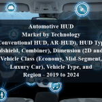 Automotive HUD Market by Technology (Conventional HUD, AR-HUD), HUD Type (Windshield, Combiner), Dimension (2D and 3D), Vehicle Class (Economy, Mid-Segment, Luxury Car), Vehicle Type, and Region - 2019 to 2024