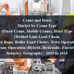 Crane and Hoist Market by Crane Type (Fixed Crane, Mobile Crane), Hoist Type (Welded Link Load Chain, Wire Rope, Roller Load Chain), Hoist Operation, Crane Operation (Hybrid, Hydraulic, Electric), Industry, Geography - 2019 to 2024