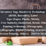 Inventory Tags Market by Technology (RFID, Barcodes), Label Type (Paper, Plastic, Metal), End-User Industry (Industrial, Retail, Others), Printing technology (Flexography, Lithography, Digital Printing, Gravure, Screen Printing, Others) - 2019 to 2024
