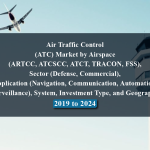 Air Traffic Control (ATC) Market by Airspace (ARTCC, ATCSCC, ATCT, TRACON, FSS), Sector (Defense, Commercial), Application (Navigation, Communication, Automation, Surveillance), System, Investment Type, and Geography - 2019 to 2024