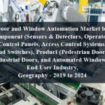 Door and Window Automation Market by Component (Sensors & Detectors, Operators, Control Panels, Access Control Systems, and Switches), Product (Pedestrian Doors, Industrial Doors, and Automated Windows), End User Industry, Geography - 2019 to 2024
