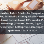 Linerless Labels Market by Composition (Adhesive, Facestock), Printing ink (Holt melt-based, Water-based, Solvent-based, UV-curable), Printing technology (Gravure, Screen, Digital, Flexographic, Letterpress, Lithography), Application - 2019 to 2024