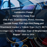 Automotive Pumps Market by Pump Type (Oil, Fuel, Transmission, Water, Steering, Vaccum Pump, Fuel Injection Pump and Windshield washer ), Vehicle Type ( LCV, HCV and Passenger car), Technology, Type of Displacement and Region - 2019 to 2024