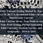 Eddy Current Testing Market by Type (ACFM, RFT, Conventional Eddy Current, Pulsed Eddy Current, Eddy Current Array, Near-Field Array, Near-Field Testing, Partial Saturation Eddy Current), Vertical, Service, and Geography - 2019 to 2024