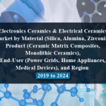 Electronics Ceramics & Electrical Ceramics Market by Material (Silica, Alumina, Zirconia), Product (Ceramic Matrix Composites, Monolithic Ceramics), End-User (Power Grids, Home Appliances, Medical Devices), and Region - 2019 to 2024