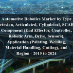 Automotive Robotics Market by Type (Cartesian, Articulated, Cylindrical, SCARA), Component (End Effector, Controller, Robotic Arm, Drive, Sensors), Application (Painting, Welding, Material Handling, Cutting), and Region - 2019 to 2024