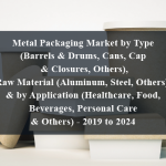 Metal Packaging Market by Type (Barrels & Drums, Cans, Caps & Closures, Others), Raw Material (Aluminum, Steel, Others), & by Application (Healthcare, Food, Beverages, Personal Care & Others) - 2019 to 2024