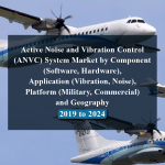 Active Noise and Vibration Control (ANVC) System Market by Component (Software, Hardware), Application (Vibration, Noise), Platform (Military, Commercial) and Geography - 2019 to 2024
