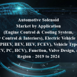 Automotive Solenoid Market by Application (Engine Control & Cooling System, Body Control & Interiors), Electric Vehicle Type (PHEV, BEV, HEV, FCEV), Vehicle Type (LCV, PC, HCV), Function, Valve Design, and Region - 2019 to 2024