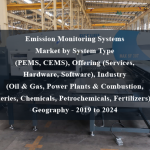 Emission Monitoring Systems Market by System Type (PEMS, CEMS), Offering (Services, Hardware, Software), Industry (Oil & Gas, Power Plants & Combustion, Refineries, Chemicals, Petrochemicals, Fertilizers), and Geography - 2019 to 2024