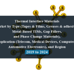 Thermal Interface Materials Market by Type (Tapes & Films, Greases & adhesives, Metal-Based TIMs, Gap Fillers, and Phase Change Materials), Application (Telecom, Medical Devices, Computers, Automotive Electronics), and Region - 2019 to 2024
