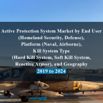 Active Protection System Market by End User (Homeland Security, Defense), Platform (Naval, Airborne), Kill System Type (Hard Kill System, Soft Kill System, Reactive Armor), and Geography - 2019 to 2024