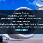 Actuator Systems Market in Aviation by Product (Electrohydraulic, Electric, Electrohydrostatic, Electromechanical), Application (Landing Gear, Flight Control System, Auxiliary Control), Aircraft Type, End User and Geography - 2019 to 2024