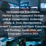 Environmental Remediation Market by Environmental Medium (Soil & Groundwater), Technology (Pump & Treat, Bioremediation, Thermal Treatment, Soil Vapor Extraction, Soil Washing), Application, and Geography - 2019 to 2024