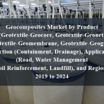 Geocomposites Market by Product (Geotextile-Geocore, Geotextile-Geonet, Geotextile-Geomembrane, Geotextile-Geogrid), Function (Containment, Drainage), Application (Road, Water Management, Soil Reinforcement, Landfill), and Region - 2019 to 2024