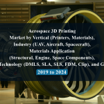 Aerospace 3D Printing Market by Vertical (Printers, Materials), Industry (UAV, Aircraft, Spacecraft), Materials Application (Structural, Engine, Space Components), Printers Technology (DMLS, SLA, SLS, FDM, Clip), and Geography - 2019 to 2024