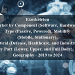 Exoskeleton Market by Component (Software, Hardware), Type (Passive, Powered), Mobility (Mobile, Stationary), Vertical (Defense, Healthcare, and Industrial), Body Part (Lower, Upper, and Full Body), and Geography - 2019 to 2024