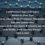 Unidirectional Tapes (UD Tapes) Market by Fiber Type (Carbon, Glass), Resin (Thermoset, Thermoplastic), End-user (Automotive, Aerospace & Defense, Sports & Leisure), and Region (Asia Pacific, North America, Europe) - 2019 to 2024