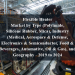 Flexible Heater Market by Type (Polyimide, Silicone Rubber, Mica), Industry (Medical, Aerospace & Defense, Electronics & Semiconductor, Food & Beverages, Automotive, Oil & Gas), and Geography - 2019 to 2024