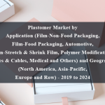 Plastomer Market by Application (Film-Non-Food Packaging, Film-Food Packaging, Automotive, Film-Stretch & Shrink Film, Polymer Modification, Wires & Cables, Medical and Others) and Geography (North America, Asia-Pacific, Europe and Row) - 2019 to 2024