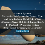 Aerostat Systems Market by Sub-System, by Product Type (Airship, Balloon, Hybrid), by Class (Compact-Sized, Mid-Sized, Large-Sized), by Payloadby Propulsion System (Unpowered, Powered), by Geography - 2019 to 2024