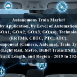 Autonomous Train Market by Application, by Level of Automation (GOA1, GOA2, GOA3, GOA4), Technology (ERTMS, CBTC, PTC, ATC), Component (Camera, Antenna), Train Type (Light Rail, Metro, Bullet Train/HSR), Track Length, and Region - 2019 to 2024