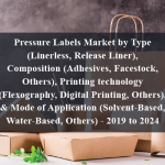 Pressure Labels Market by Type (Linerless, Release Liner), Composition (Adhesives, Facestock, Others), Printing technology (Flexography, Digital Printing, Others), & Mode of Application (Solvent-Based, Water-Based, Others) - 2019 to 2024