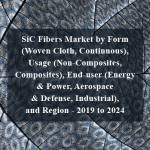 SiC Fibers Market by Form (Woven Cloth, Continuous), Usage (Non-Composites, Composites), End-user (Energy & Power, Aerospace & Defense, Industrial), and Region - 2019 to 2024