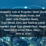 Automotive Axle & Propeller Shaft Market by Position (Rear, Front, and Inter-Axle Propeller Shaft), Axle Type (Dead, Live, and Tandem Axle), Propeller Shaft Type (Multi Piece, Single), Material (Carbon Fiber, Alloy) - 2019 to 2024