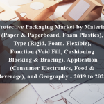 Protective Packaging Market by Material (Paper & Paperboard, Foam Plastics), Type (Rigid, Foam, Flexible), Function (Void Fill, Cushioning, Blocking & Bracing), Application (Consumer Electronics, Food & Beverage), and Geography - 2019 to 2024