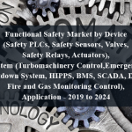 Functional Safety Market by Device (Safety PLCs, Safety Sensors, Valves, Safety Relays, Actuators), System (Turbomachinery Control,Emergency shutdown System, HIPPS, BMS, SCADA, DCS, Fire and Gas Monitoring Control), Application - 2019 to 2024