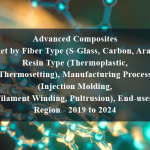 Advanced Composites Market by Fiber Type (S-Glass, Carbon, Aramid), Resin Type (Thermoplastic, Thermosetting), Manufacturing Process (Injection Molding, Filament Winding, Pultrusion), End-user, Region - 2019 to 2024