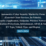 Automotive Cyber Security Market by Form (External Cloud Services, In-Vehicle), Security (Application, Endpoint, Wireless Network), Application (Powertrain, Infotainment, ADAS & Safety), EV Type, Vehicle Type, and Region – 2019 to 2024