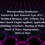 Waterproofing Membranes Market by Raw Material Type (PVC, Modified Bitumen, TPO, EPDM), Type (Sheet Based Liquid Applied), Application (Building Structures, Roofing & Walls, Waste & Water Management) - 2019s to 2024