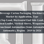 Beverage Carton Packaging Machinery Market by Application, Type (Top-Load, Horizontal End Side-Load, Vertical Leaflet, Vertical Sleeve, Wraparound), Functional Automation (Semi-Automatic, Automatic), Region - 2019 to 2024