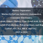 Battery Separators Market byEnd-use Industry (Automotive, Consumer Electronics, Industrial, Others) Battery Type (Lead Acid, Li-ion), , Material (Polyethylene. Polypropylene), and Region (APAC, EU, NA, MEA, and SA) - 2019 to 2024